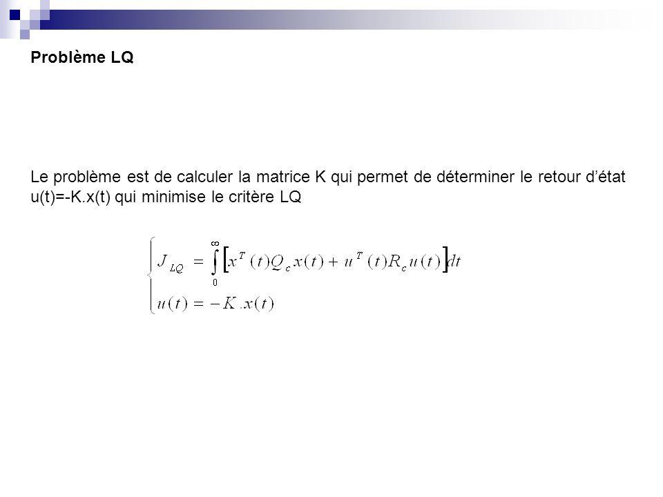 Problème LQ Le problème est de calculer la matrice K qui permet de déterminer le retour détat u(t)=-K.x(t) qui minimise le critère LQ