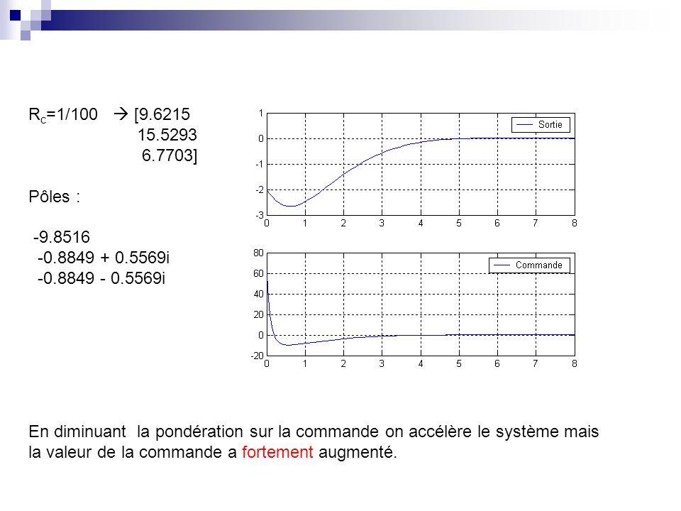 R c =1/100 [9.6215 15.5293 6.7703] Pôles : -9.8516 -0.8849 + 0.5569i -0.8849 - 0.5569i En diminuant la pondération sur la commande on accélère le système mais la valeur de la commande a fortement augmenté.