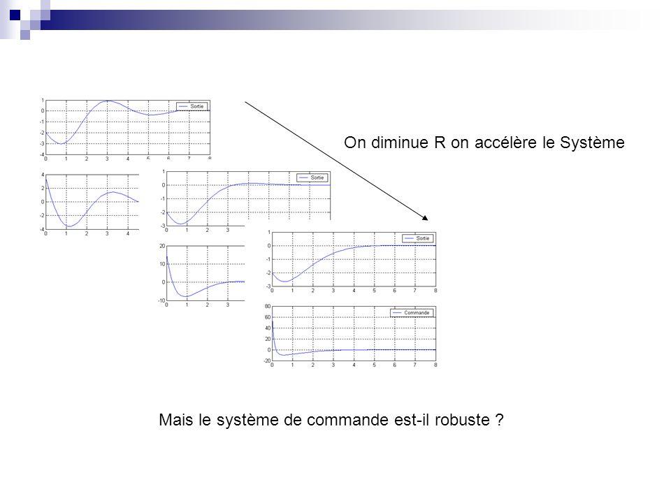 On diminue R on accélère le Système Mais le système de commande est-il robuste ?