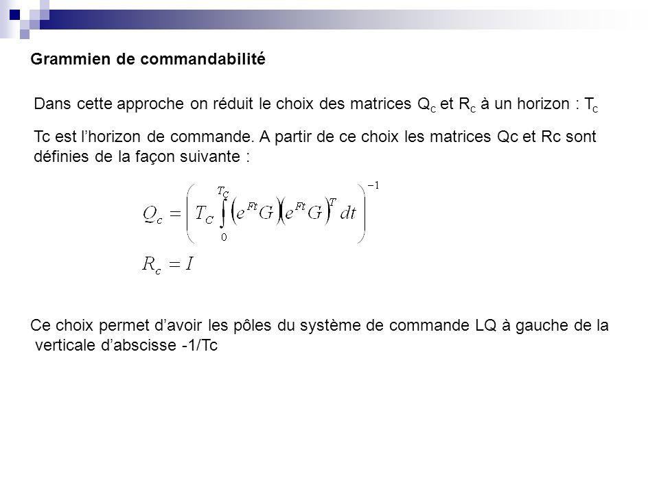 Grammien de commandabilité Dans cette approche on réduit le choix des matrices Q c et R c à un horizon : T c Tc est lhorizon de commande. A partir de