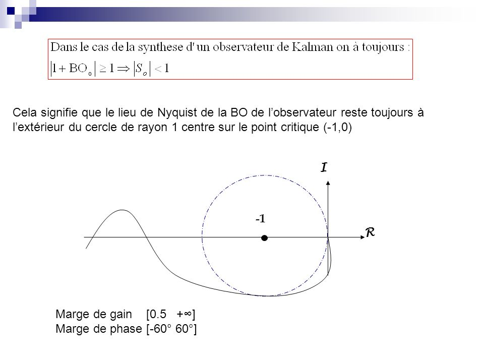 Cela signifie que le lieu de Nyquist de la BO de lobservateur reste toujours à lextérieur du cercle de rayon 1 centre sur le point critique (-1,0) R I Marge de gain [0.5 +] Marge de phase [-60° 60°]