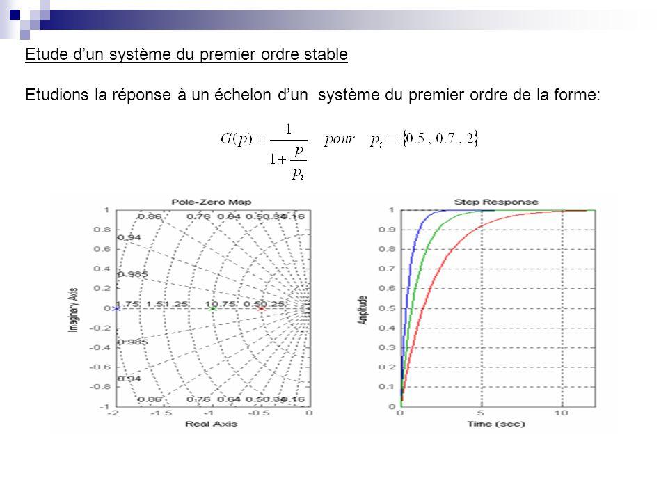 Etude dun système du premier ordre stable Etudions la réponse à un échelon dun système du premier ordre de la forme: