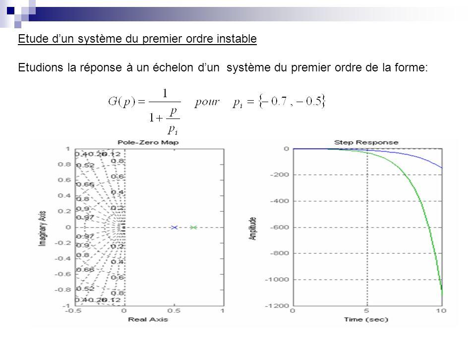 Etude dun système du premier ordre instable Etudions la réponse à un échelon dun système du premier ordre de la forme: