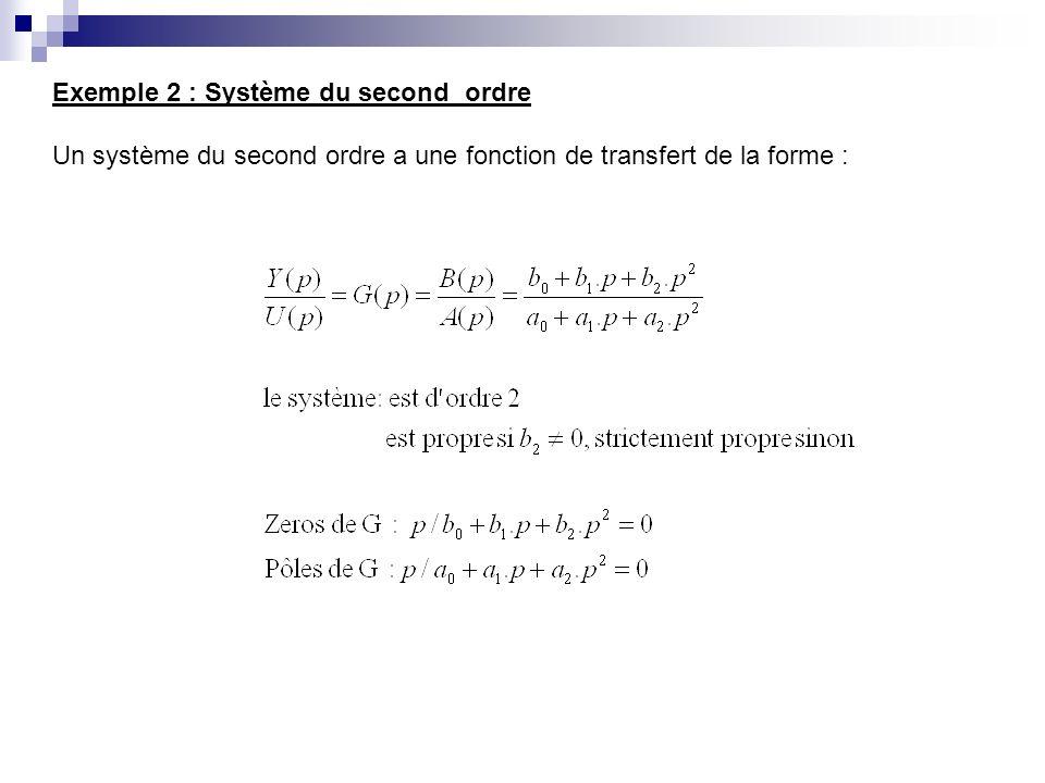 Exemple 2 : Système du second ordre Un système du second ordre a une fonction de transfert de la forme :