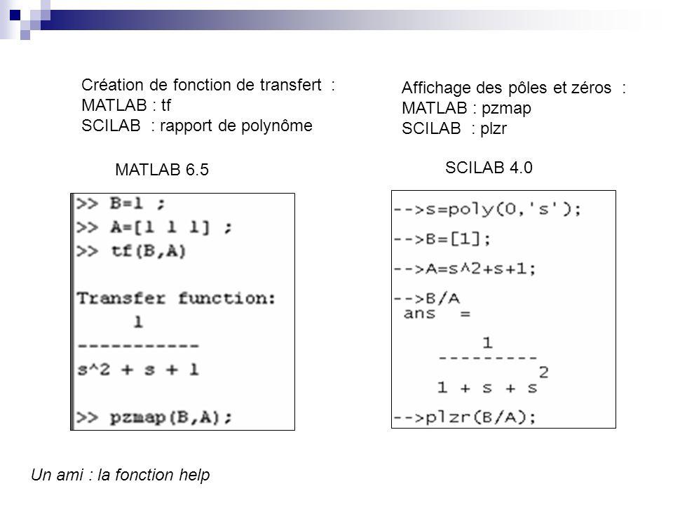 MATLAB 6.5 SCILAB 4.0 Affichage des pôles et zéros : MATLAB : pzmap SCILAB : plzr Un ami : la fonction help Création de fonction de transfert : MATLAB