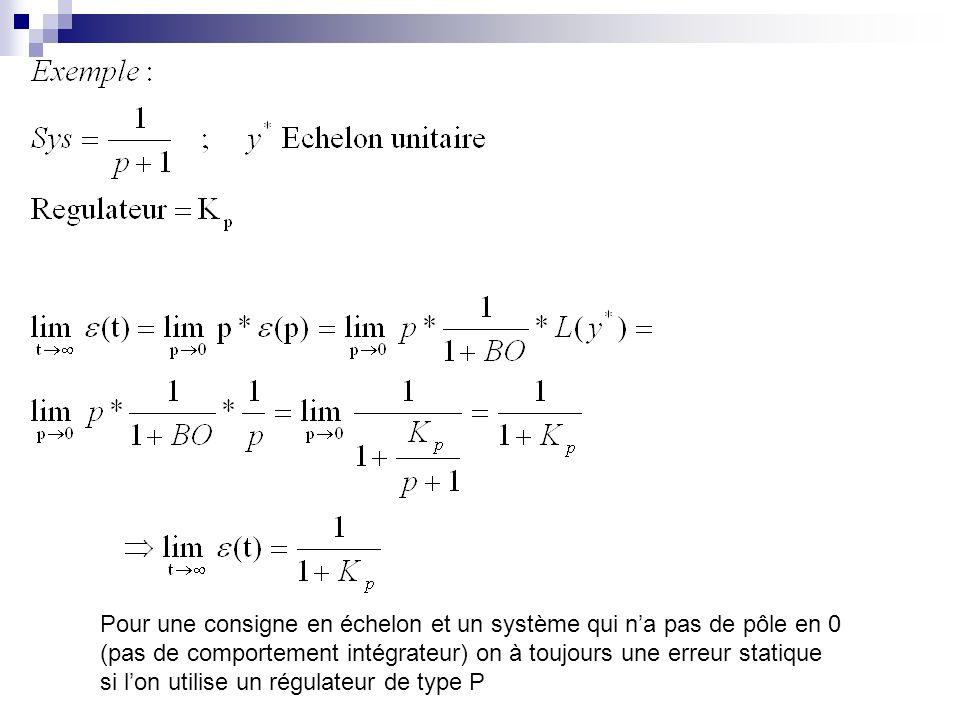Pour une consigne en échelon et un système qui na pas de pôle en 0 (pas de comportement intégrateur) on à toujours une erreur statique si lon utilise un régulateur de type P