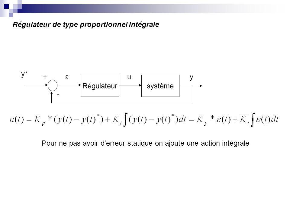 Régulateur de type proportionnel intégrale Régulateursystème - +u ε y y* Pour ne pas avoir derreur statique on ajoute une action intégrale
