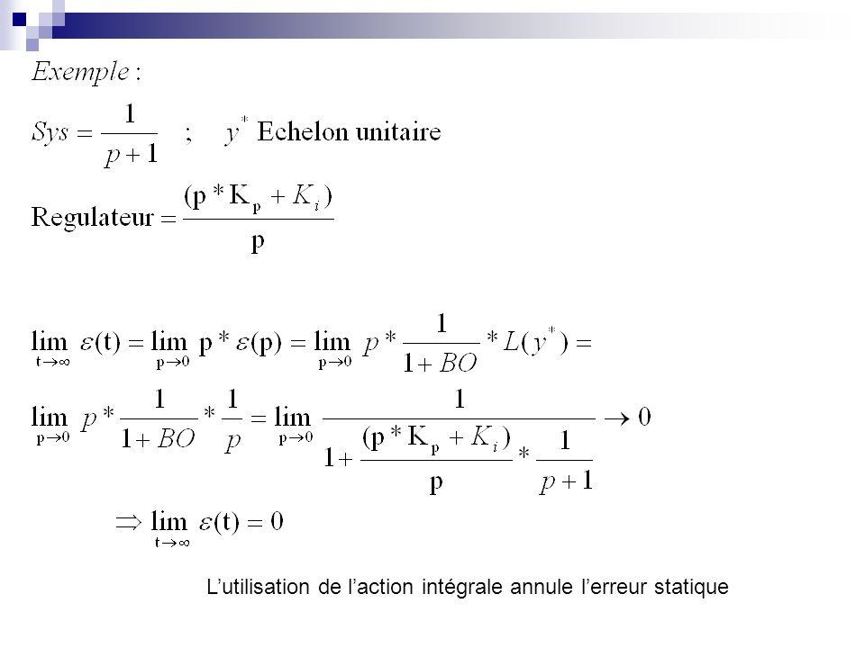 Lutilisation de laction intégrale annule lerreur statique