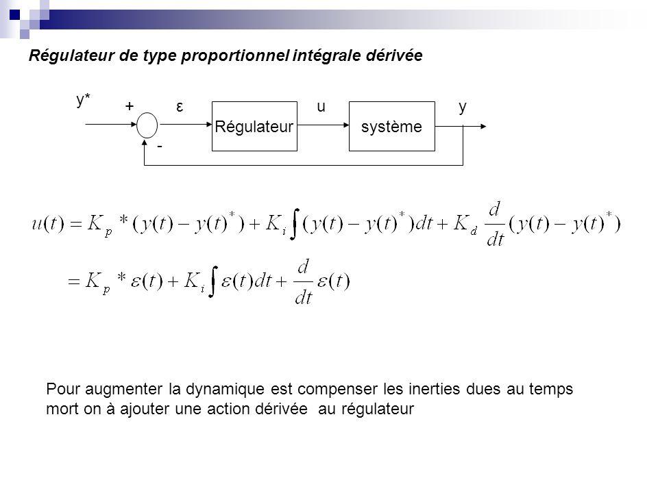 Régulateur de type proportionnel intégrale dérivée Régulateursystème - +u ε y y* Pour augmenter la dynamique est compenser les inerties dues au temps mort on à ajouter une action dérivée au régulateur