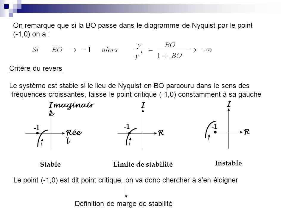 On remarque que si la BO passe dans le diagramme de Nyquist par le point (-1,0) on a : Le point (-1,0) est dit point critique, on va donc chercher à s