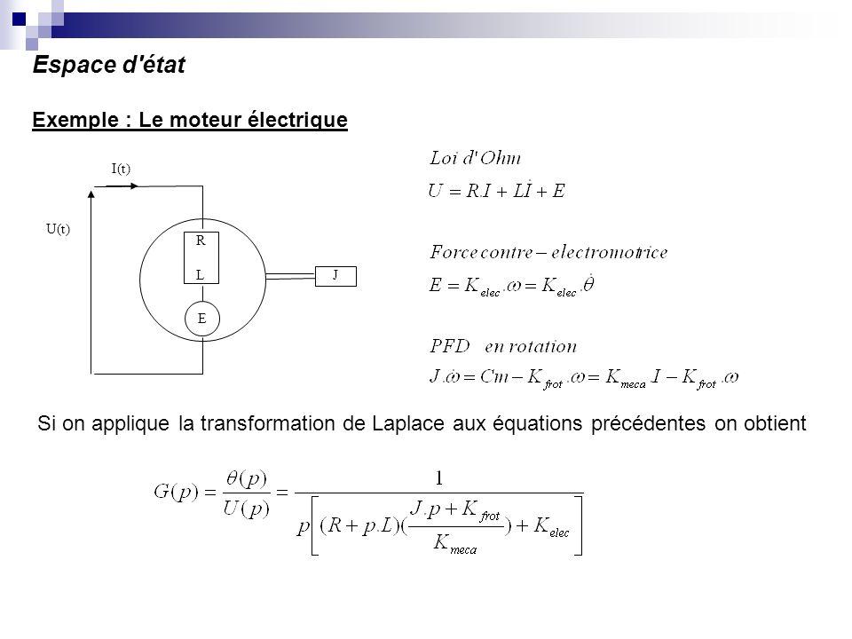 Espace d'état Exemple : Le moteur électrique U(t) E RLRL J I(t) Si on applique la transformation de Laplace aux équations précédentes on obtient