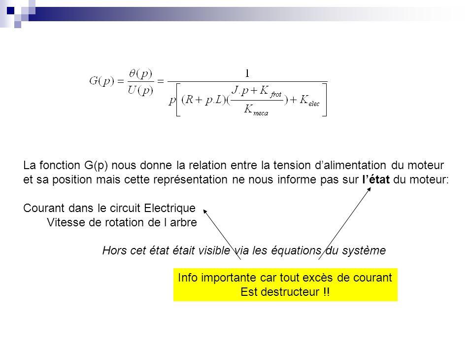 La fonction G(p) nous donne la relation entre la tension dalimentation du moteur et sa position mais cette représentation ne nous informe pas sur léta