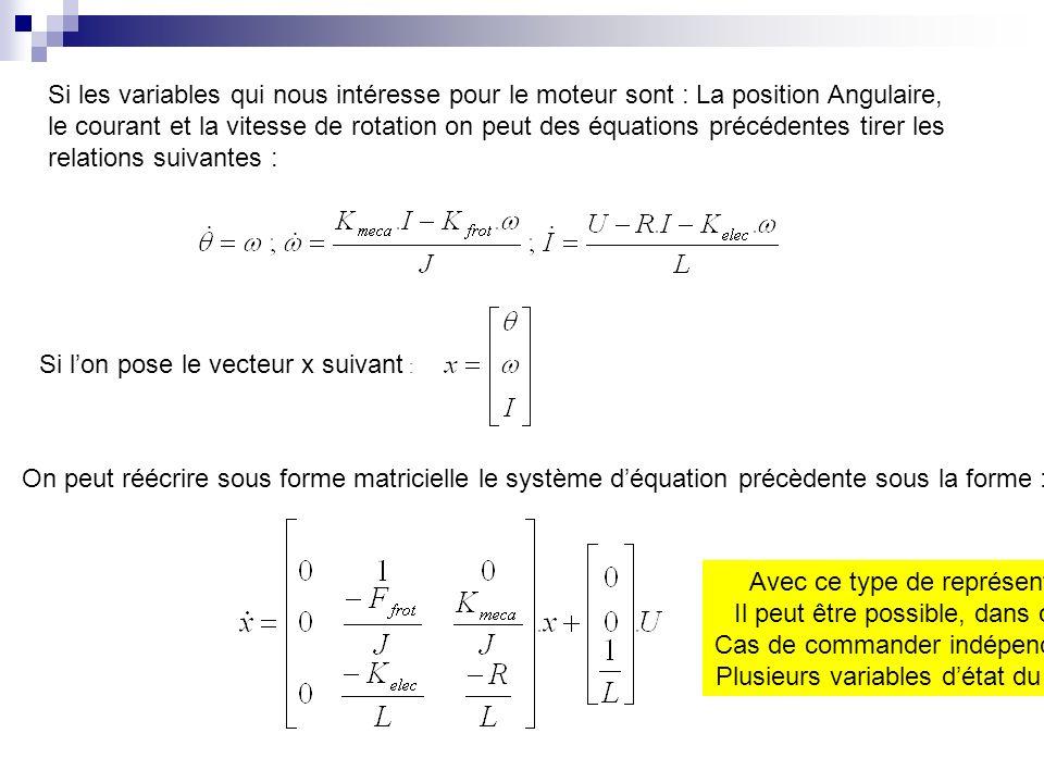 Si les variables qui nous intéresse pour le moteur sont : La position Angulaire, le courant et la vitesse de rotation on peut des équations précédentes tirer les relations suivantes : Si lon pose le vecteur x suivant : On peut réécrire sous forme matricielle le système déquation précèdente sous la forme : Avec ce type de représentation, Il peut être possible, dans certains Cas de commander indépendamment Plusieurs variables détat du système
