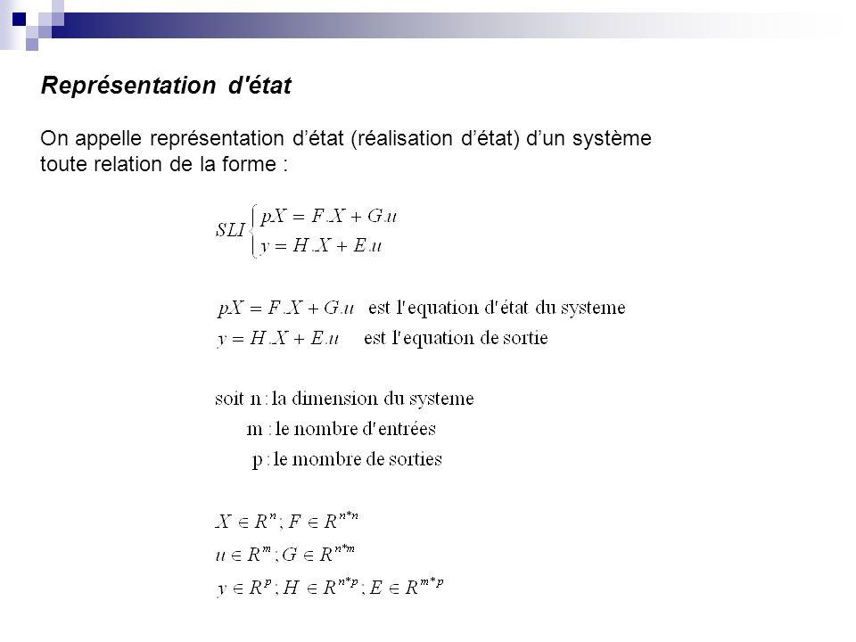 Représentation d état On appelle représentation détat (réalisation détat) dun système toute relation de la forme :