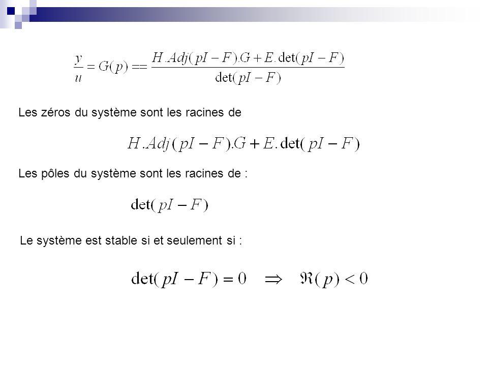 Les zéros du système sont les racines de Les pôles du système sont les racines de : Le système est stable si et seulement si :