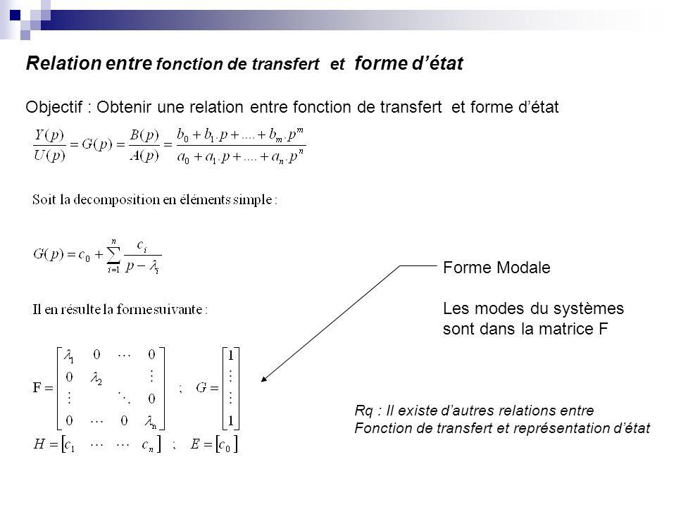 Relation entre fonction de transfert et forme détat Objectif : Obtenir une relation entre fonction de transfert et forme détat Forme Modale Les modes du systèmes sont dans la matrice F Rq : Il existe dautres relations entre Fonction de transfert et représentation détat