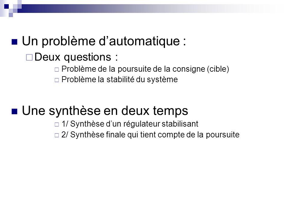 Un problème dautomatique : Deux questions : Problème de la poursuite de la consigne (cible) Problème la stabilité du système Une synthèse en deux temps 1/ Synthèse dun régulateur stabilisant 2/ Synthèse finale qui tient compte de la poursuite