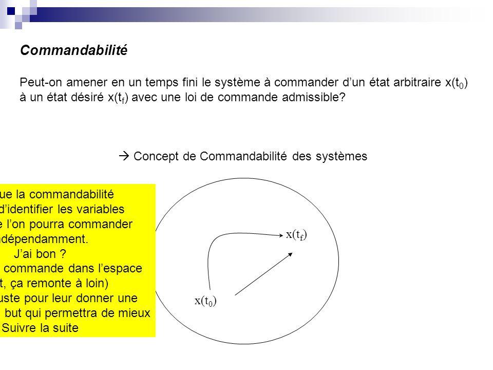 Commandabilité Peut-on amener en un temps fini le système à commander dun état arbitraire x(t 0 ) à un état désiré x(t f ) avec une loi de commande admissible.