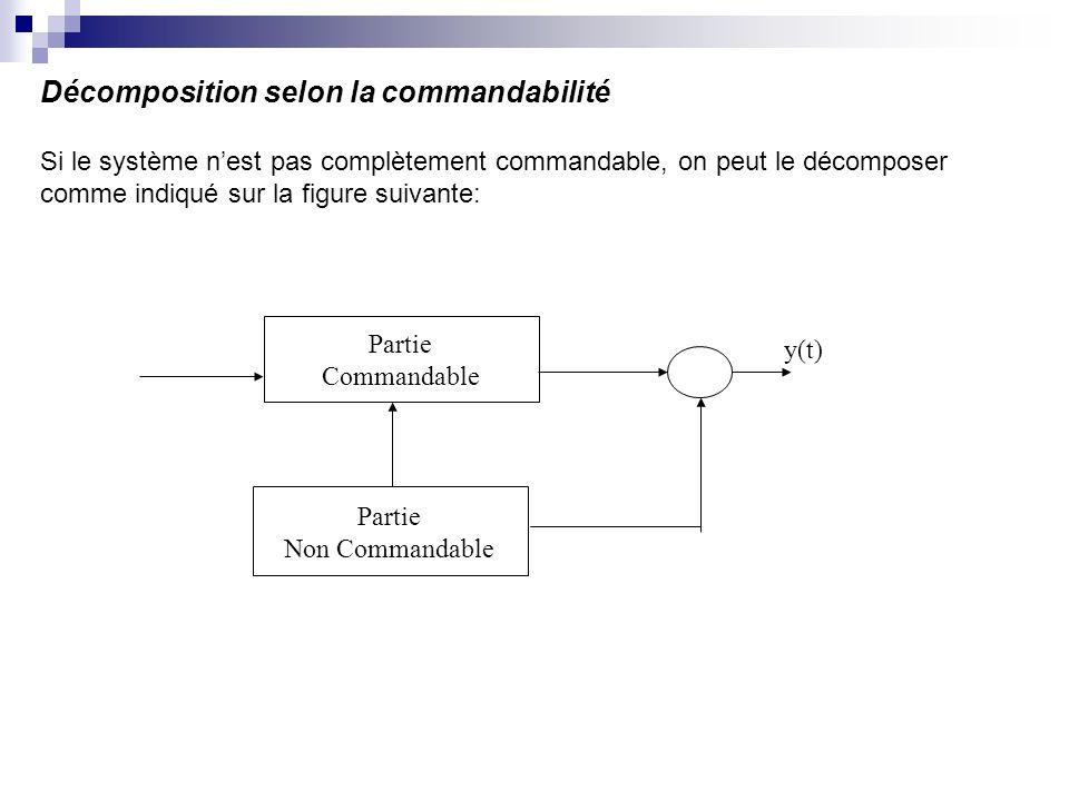 Décomposition selon la commandabilité Si le système nest pas complètement commandable, on peut le décomposer comme indiqué sur la figure suivante: Partie Commandable Partie Non Commandable y(t)
