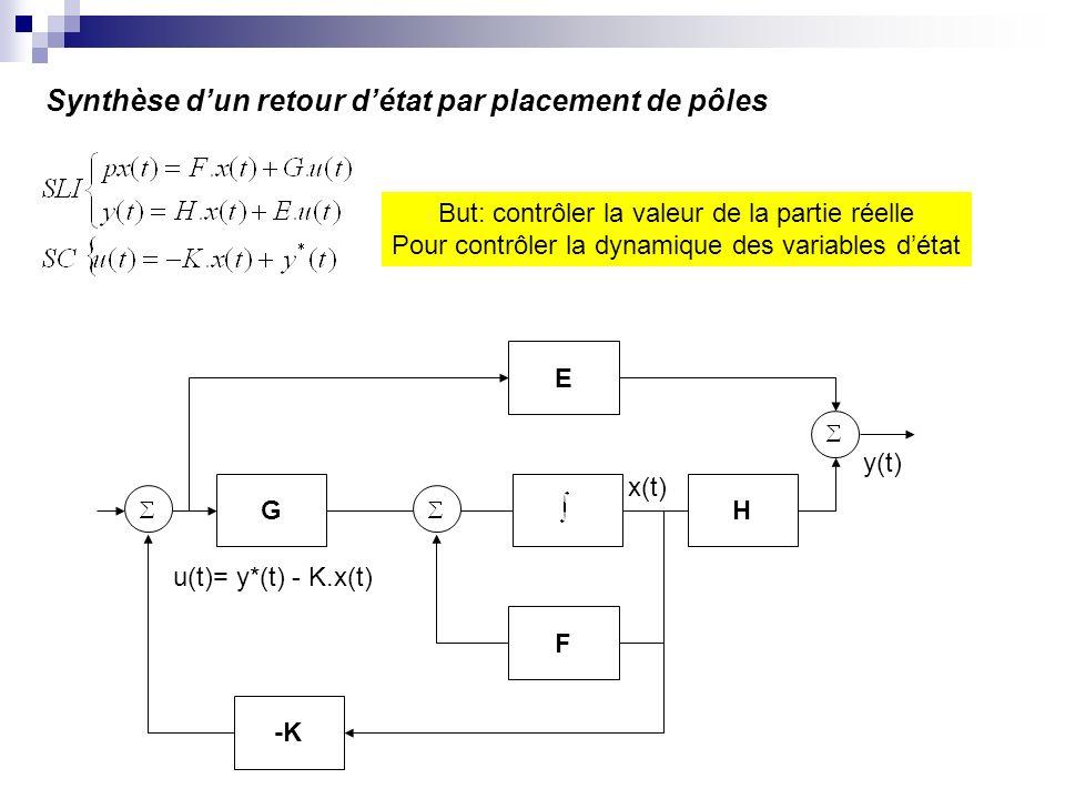 Synthèse dun retour détat par placement de pôles G F E H x(t) u(t)= y*(t) - K.x(t) y(t) -K But: contrôler la valeur de la partie réelle Pour contrôler la dynamique des variables détat