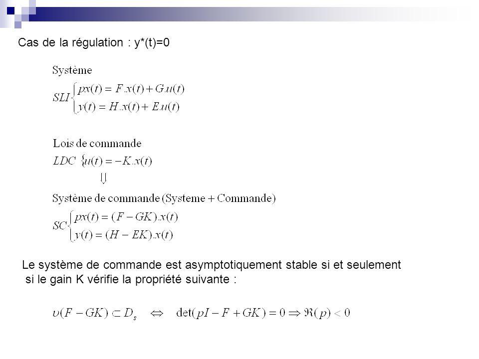 Cas de la régulation : y*(t)=0 Le système de commande est asymptotiquement stable si et seulement si le gain K vérifie la propriété suivante :