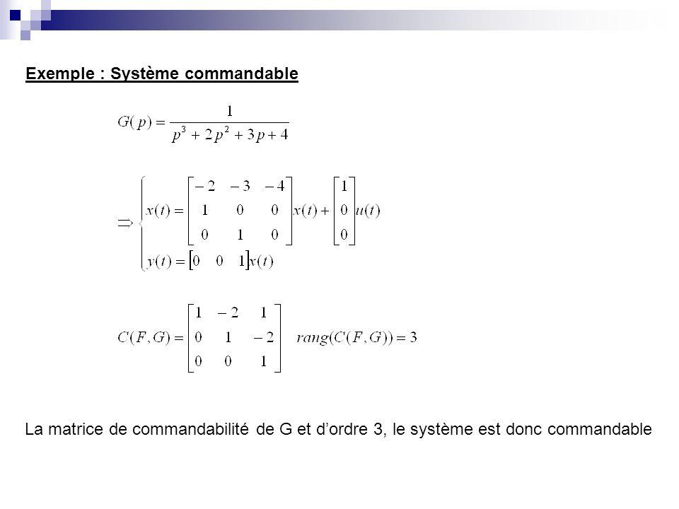 Exemple : Système commandable La matrice de commandabilité de G et dordre 3, le système est donc commandable