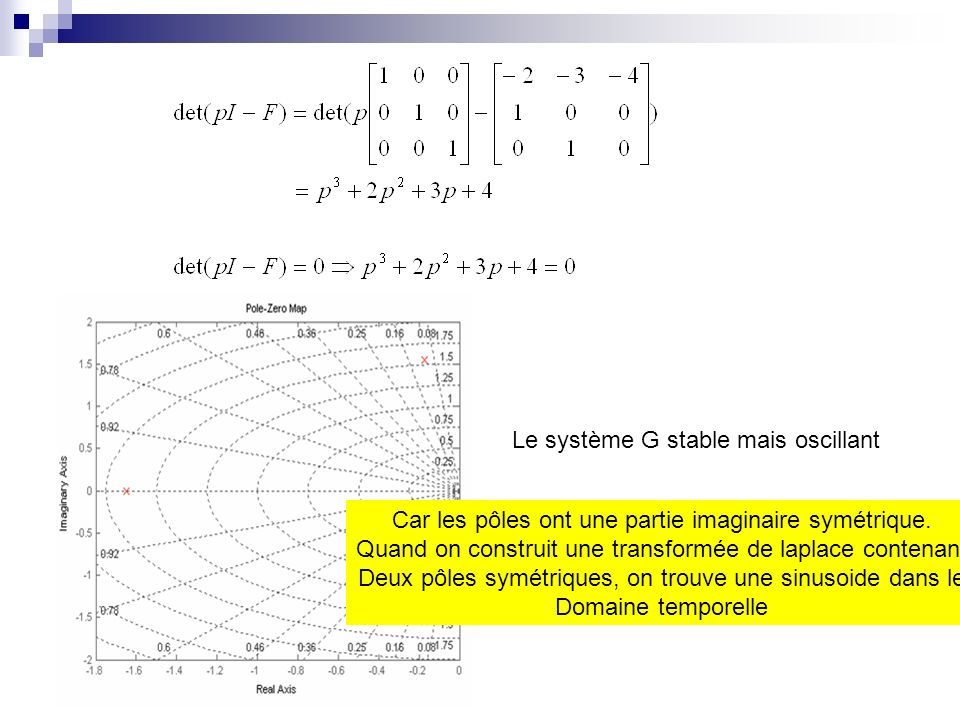 Le système G stable mais oscillant Car les pôles ont une partie imaginaire symétrique. Quand on construit une transformée de laplace contenant Deux pô