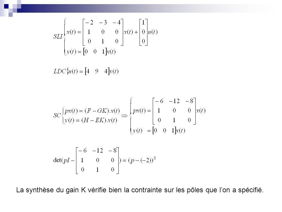 La synthèse du gain K vérifie bien la contrainte sur les pôles que lon a spécifié.