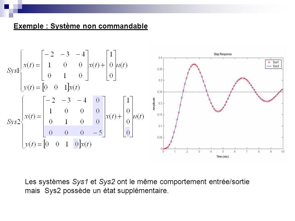 Exemple : Système non commandable Les systèmes Sys1 et Sys2 ont le même comportement entrée/sortie mais Sys2 possède un état supplémentaire.