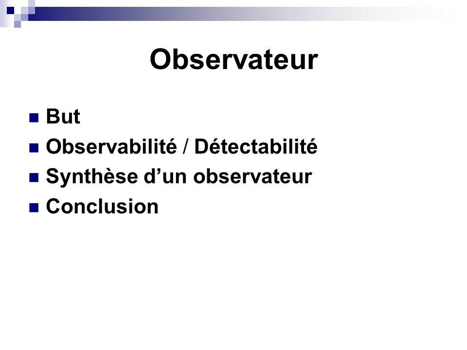 Observateur But Observabilité / Détectabilité Synthèse dun observateur Conclusion