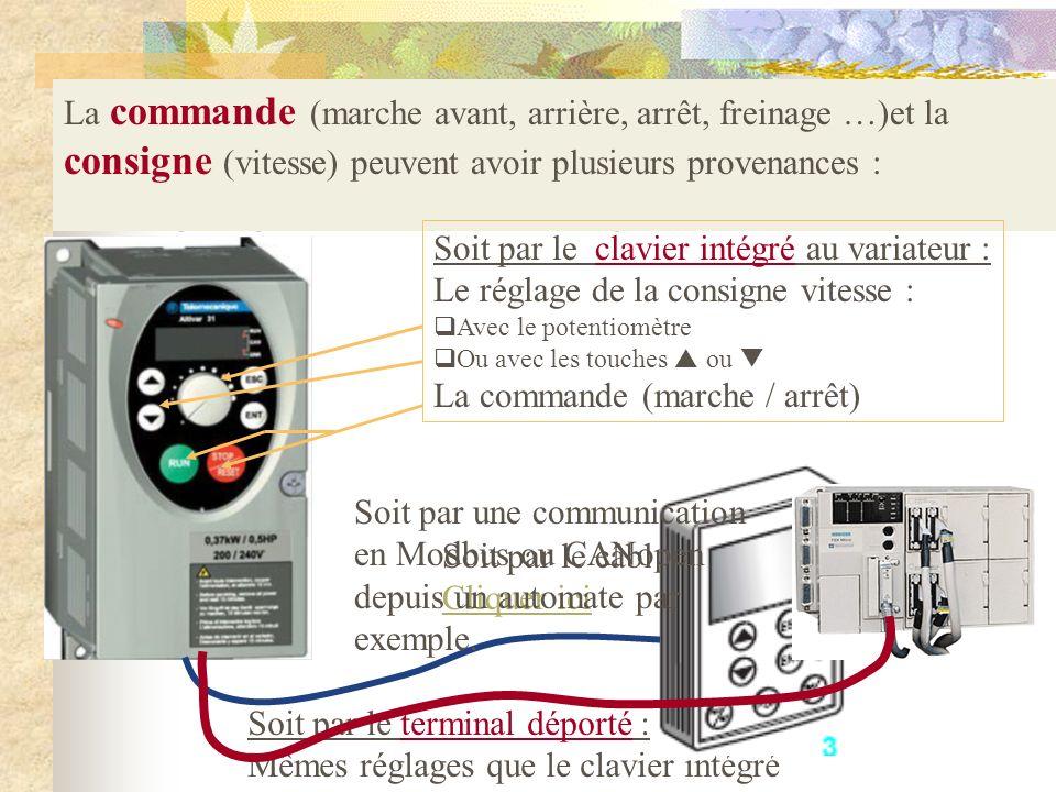 Différentes possibilités de commande et réglage de la consigne vitesse : Soit par le câblage du bornier Cliquer ici La commande (marche avant, arrière, arrêt, freinage …)et la consigne (vitesse) peuvent avoir plusieurs provenances : Soit par le clavier intégré au variateur : Le réglage de la consigne vitesse : Avec le potentiomètre Ou avec les touches ou La commande (marche / arrêt) Soit par le terminal déporté : Mêmes réglages que le clavier intégré Soit par une communication en Modbus ou CANopen depuis un automate par exemple.