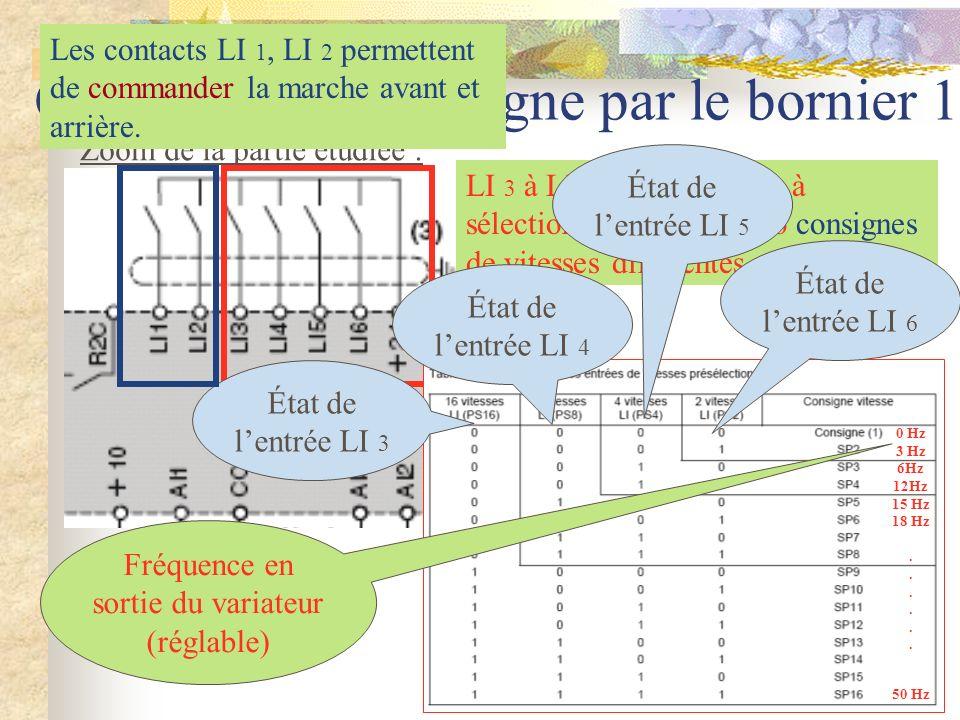 Commande et consigne par le bornier 1 Zoom de la partie étudiée : LI 3 à LI 6 peuvent servir à sélectionner 2, 4, 8 ou 16 consignes de vitesses différentes.