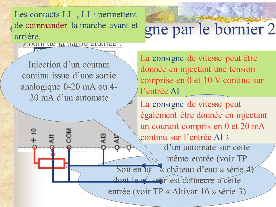 La consigne de vitesse peut être donnée en injectant une tension comprise en 0 et 10 V continu sur lentrée AI 1 Commande et consigne par le bornier 2 Zoom de la partie étudiée : Les contacts LI 1, LI 2 permettent de commander la marche avant et arrière.