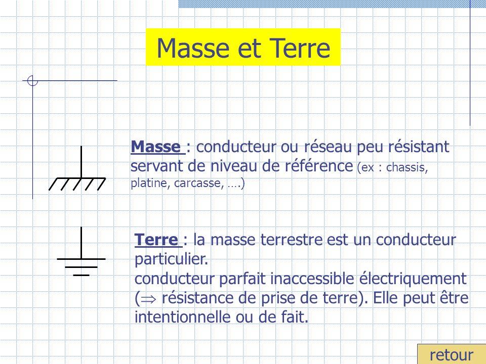 Masse et Terre Masse : conducteur ou réseau peu résistant servant de niveau de référence (ex : chassis, platine, carcasse, ….) Terre : la masse terres