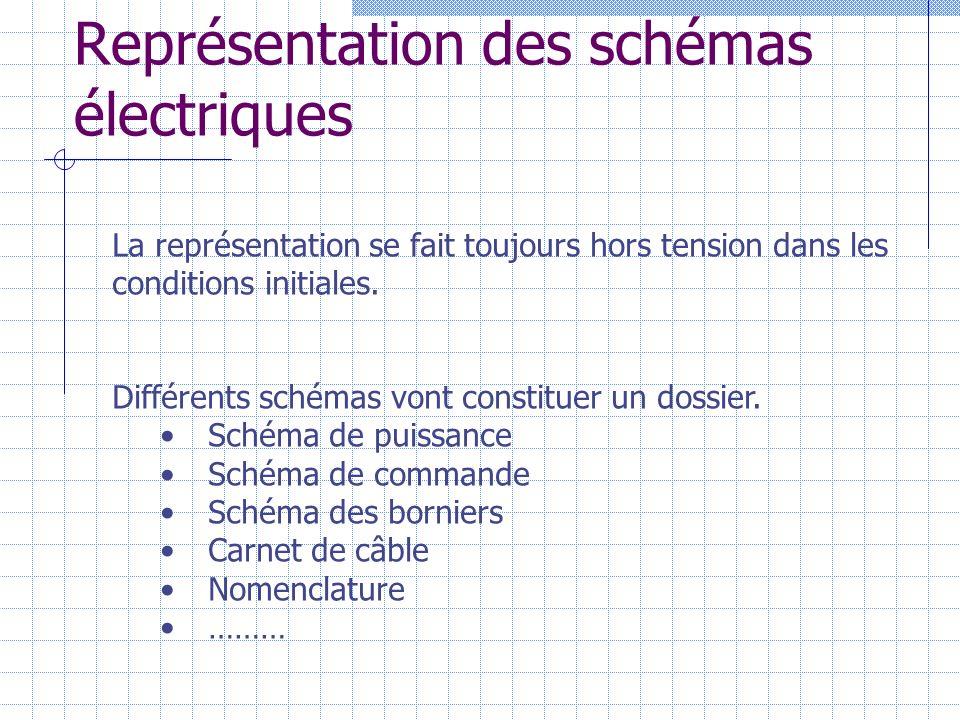 Représentation des schémas électriques La représentation se fait toujours hors tension dans les conditions initiales. Différents schémas vont constitu