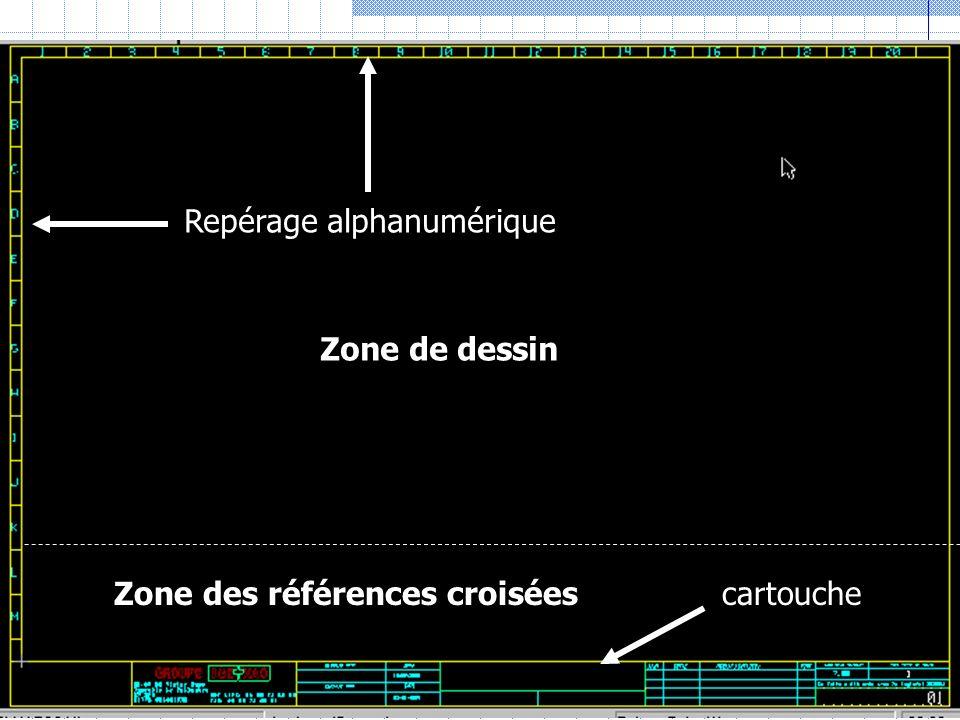 Repérage alphanumérique cartouche Zone de dessin Zone des références croisées