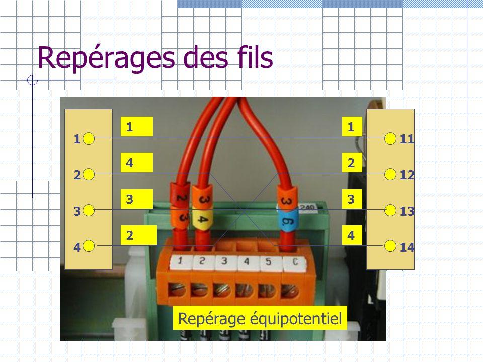 Élaboration des schémas électriques Dans tout schéma il y a des dispositifs indispensables (voir la directive machine 89/392/CEE) Consignation dun équipement Séparer à vide Condamner lappareil de séparationVAT