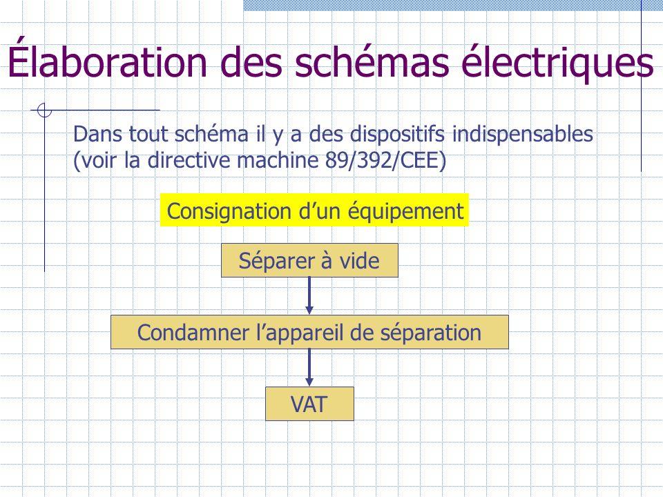 Élaboration des schémas électriques Dans tout schéma il y a des dispositifs indispensables (voir la directive machine 89/392/CEE) Consignation dun équ