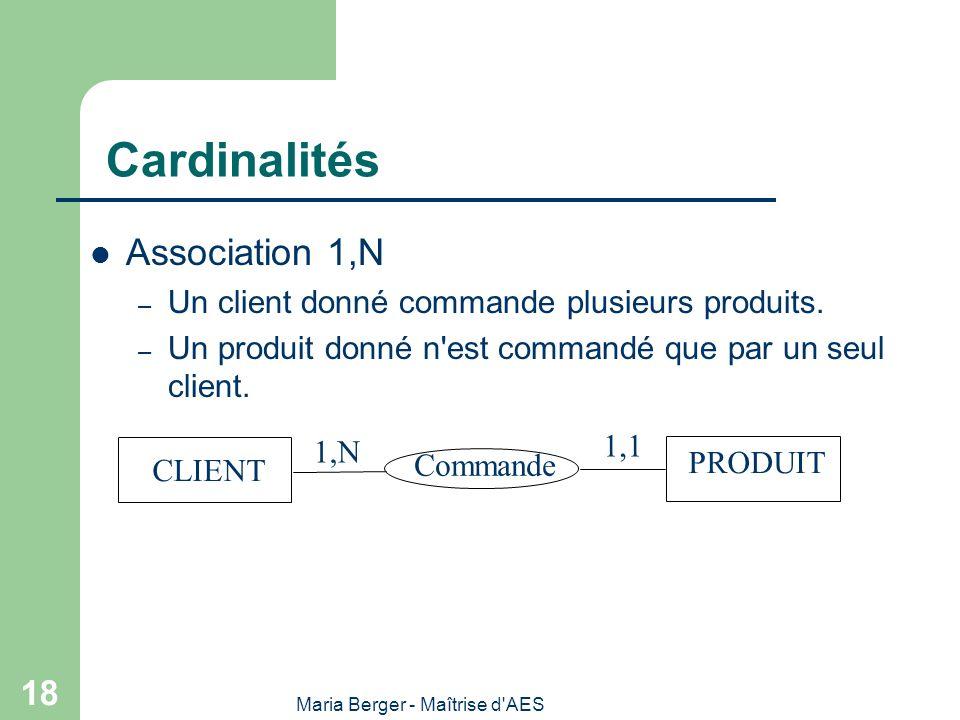 Maria Berger - Maîtrise d'AES 18 Cardinalités Association 1,N – Un client donné commande plusieurs produits. – Un produit donné n'est commandé que par