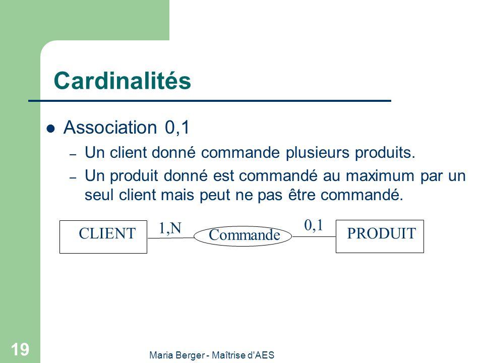 Maria Berger - Maîtrise d'AES 19 Cardinalités Association 0,1 – Un client donné commande plusieurs produits. – Un produit donné est commandé au maximu