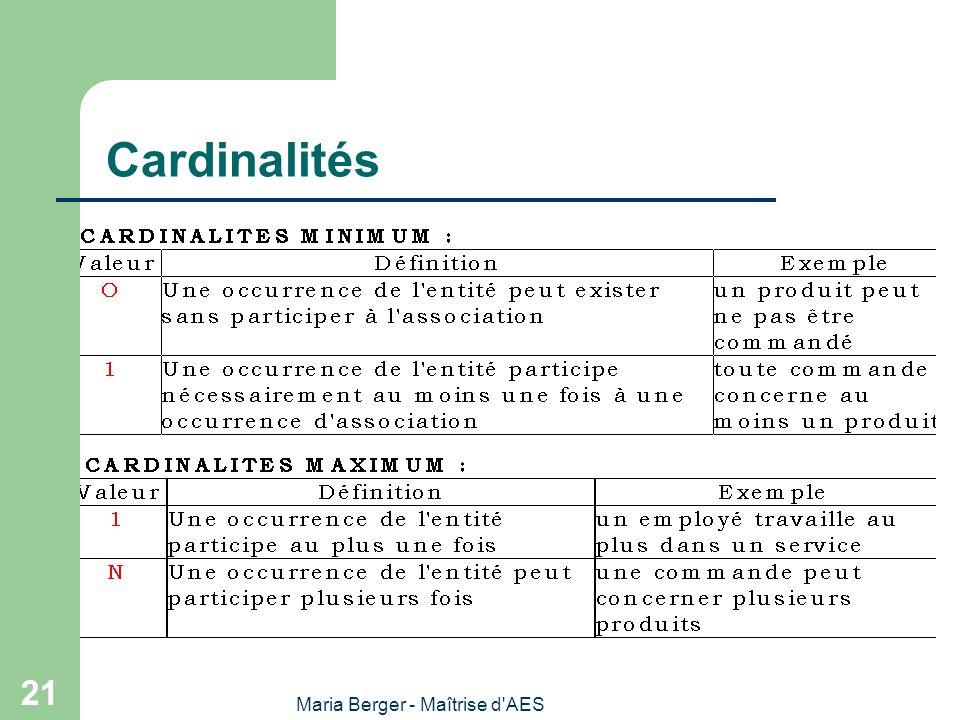 Maria Berger - Maîtrise d'AES 21 Cardinalités