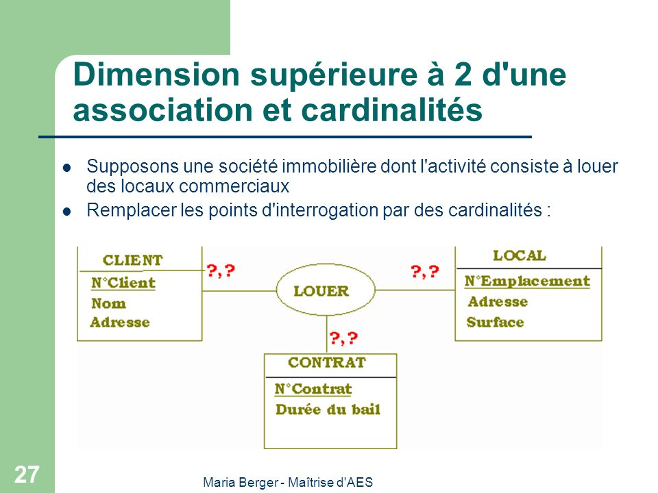 Maria Berger - Maîtrise d'AES 27 Dimension supérieure à 2 d'une association et cardinalités Supposons une société immobilière dont l'activité consiste