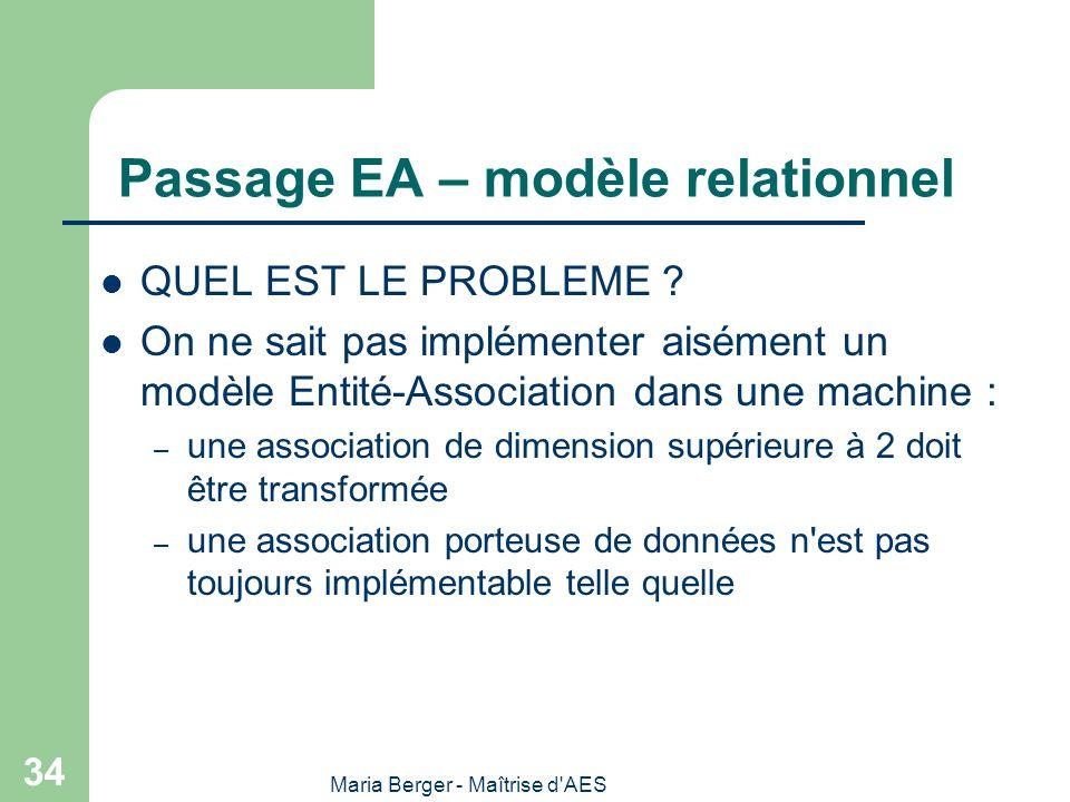 Maria Berger - Maîtrise d'AES 34 Passage EA – modèle relationnel QUEL EST LE PROBLEME ? On ne sait pas implémenter aisément un modèle Entité-Associati