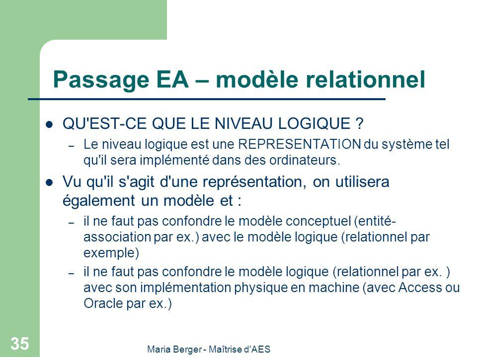 Maria Berger - Maîtrise d'AES 35 Passage EA – modèle relationnel QU'EST-CE QUE LE NIVEAU LOGIQUE ? – Le niveau logique est une REPRESENTATION du systè