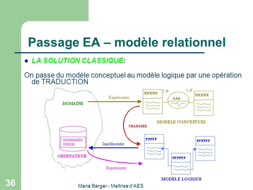 Maria Berger - Maîtrise d'AES 36 Passage EA – modèle relationnel LA SOLUTION CLASSIQUE: On passe du modèle conceptuel au modèle logique par une opérat