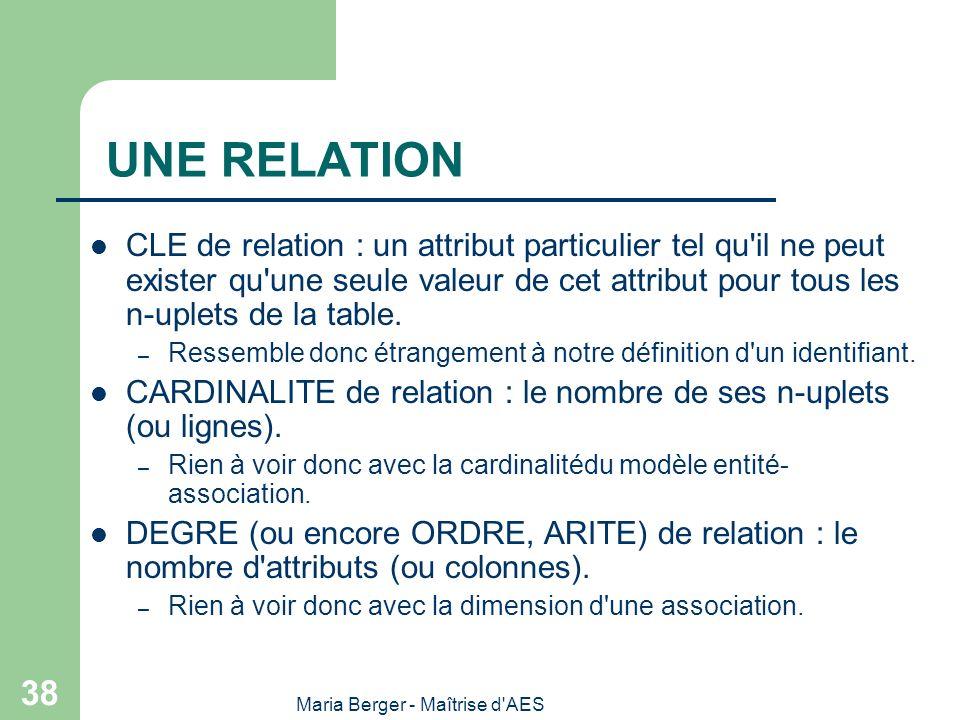 Maria Berger - Maîtrise d'AES 38 UNE RELATION CLE de relation : un attribut particulier tel qu'il ne peut exister qu'une seule valeur de cet attribut