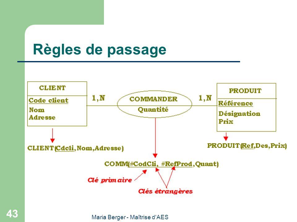 Maria Berger - Maîtrise d'AES 43 Règles de passage