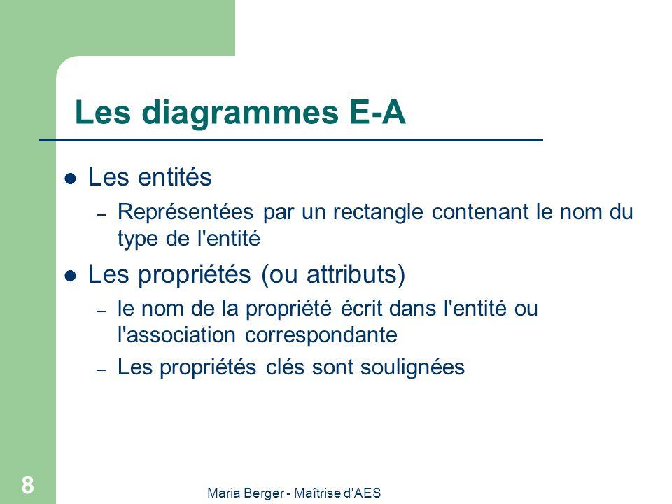 Maria Berger - Maîtrise d AES 9 Les diagrammes E-A Les associations – Représentées par une ellipse contenant le nom de l association – Les entités participantes de chaque association sont rattachées à l association au moyen de lignes continues.