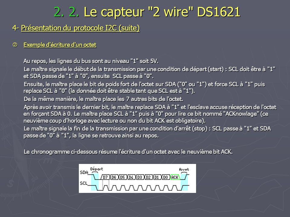 4- Présentation du protocole I2C (suite) Exemple d'écriture d'un octet Exemple d'écriture d'un octet Au repos, les lignes du bus sont au niveau