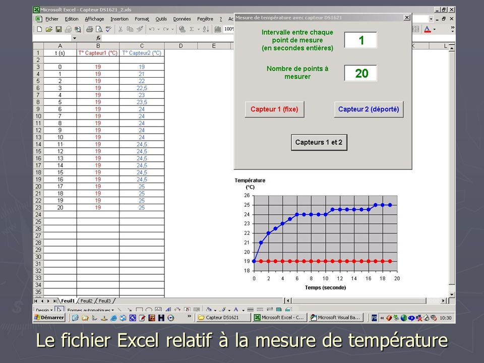 3.3.Présentation d une application Delphi pour piloter le potentiomètre 3.3.